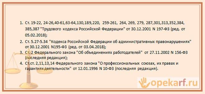 Статьи Кодекса РФ