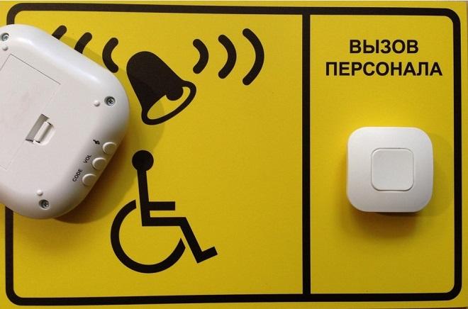 Кнопки вызова персонала